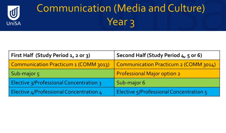 Communication (Media and Culture)       Year 3