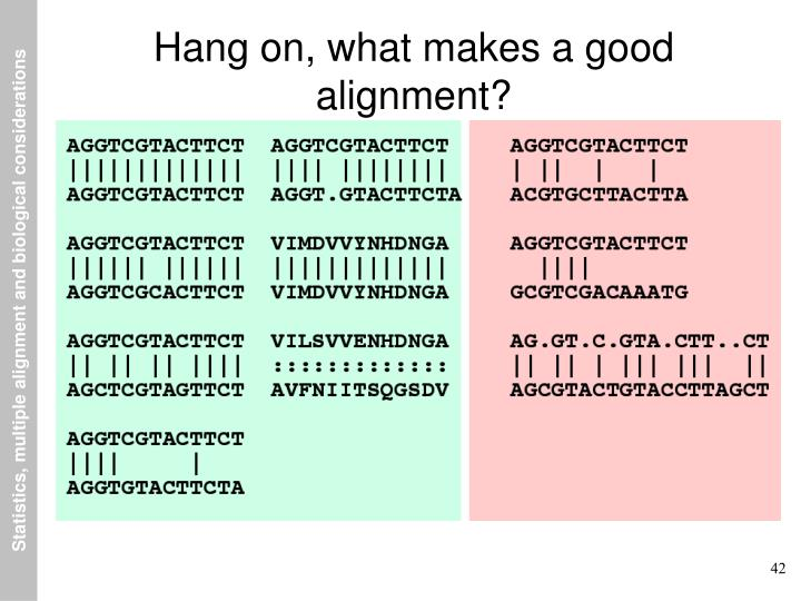 Hang on, what makes a good alignment?