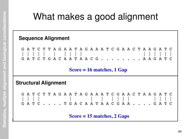 What makes a good alignment