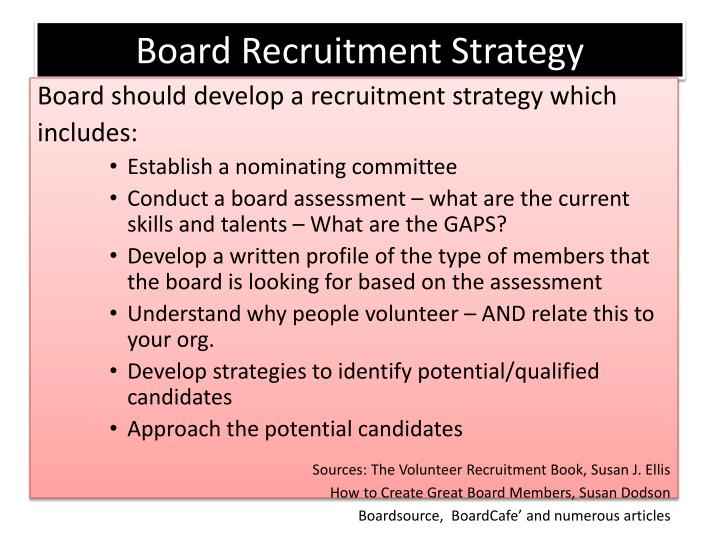 Board Recruitment Strategy