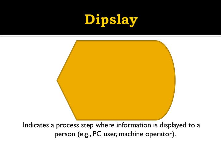 Dipslay