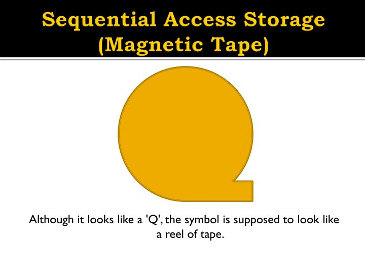 Sequential Access Storage