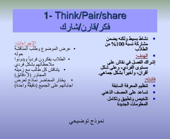 1- Think/Pair/share
