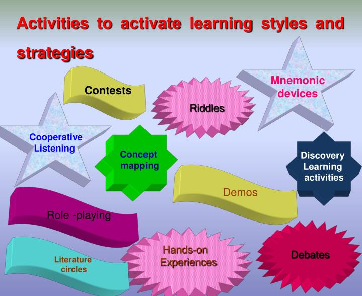 Activities to activate learning styles and strategies