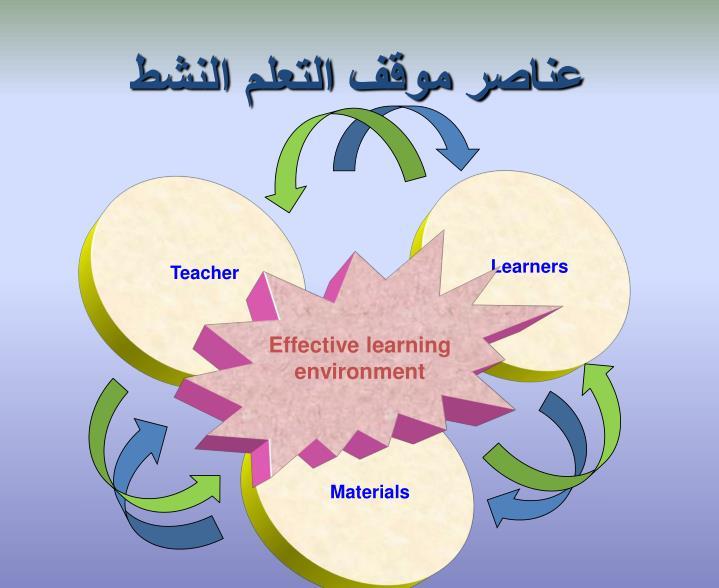عناصر موقف التعلم النشط