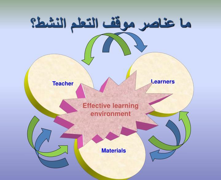 ما عناصر موقف التعلم النشط؟