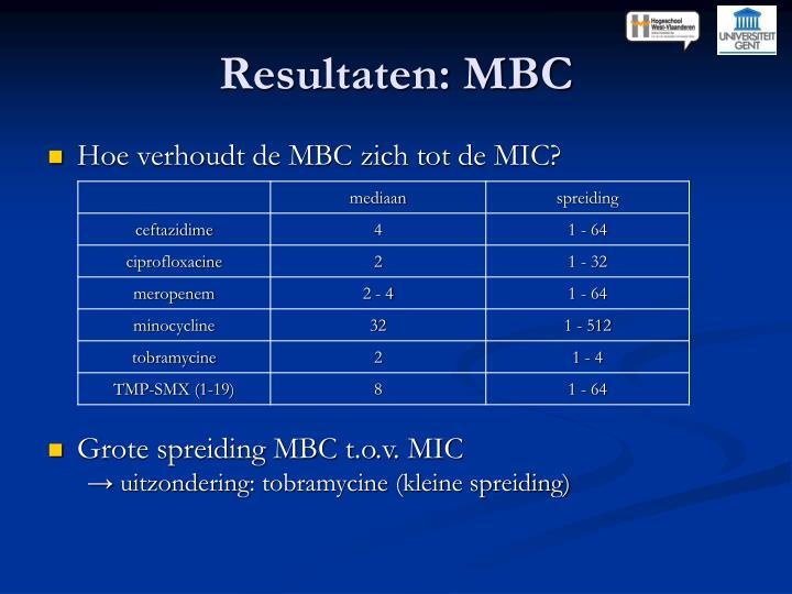 Resultaten: MBC