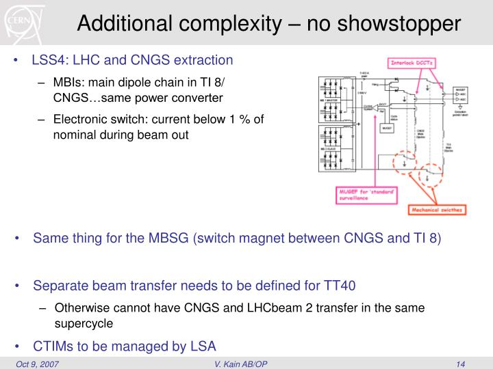 Additional complexity – no showstopper