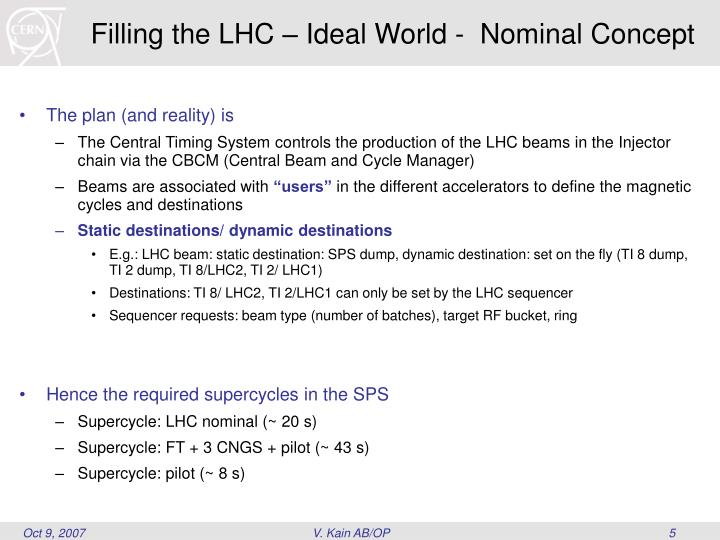 Filling the LHC – Ideal World -  Nominal Concept