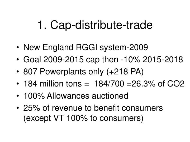 1. Cap-distribute-trade