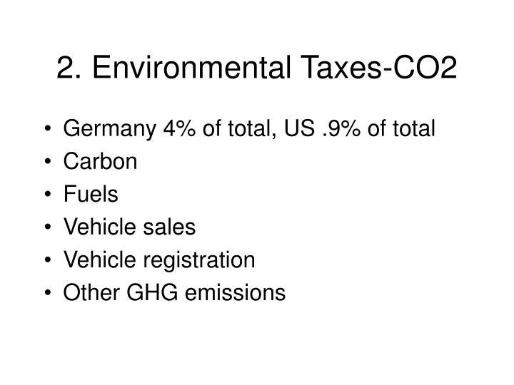 2. Environmental Taxes-CO2