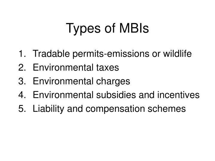 Types of MBIs