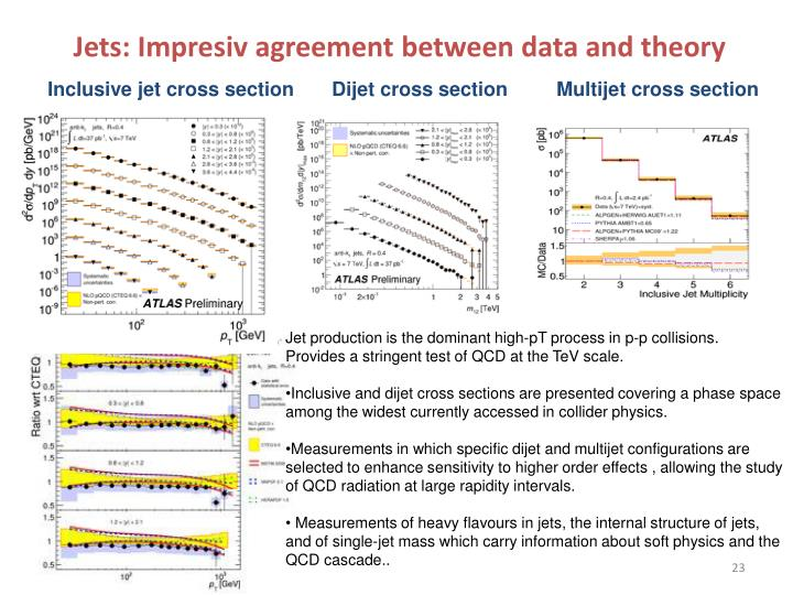 Jets: Impresiv agreement between data and theory