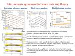 jets impresiv agreement between data and theory