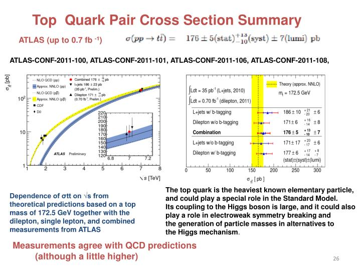 Top  Quark Pair Cross Section Summary