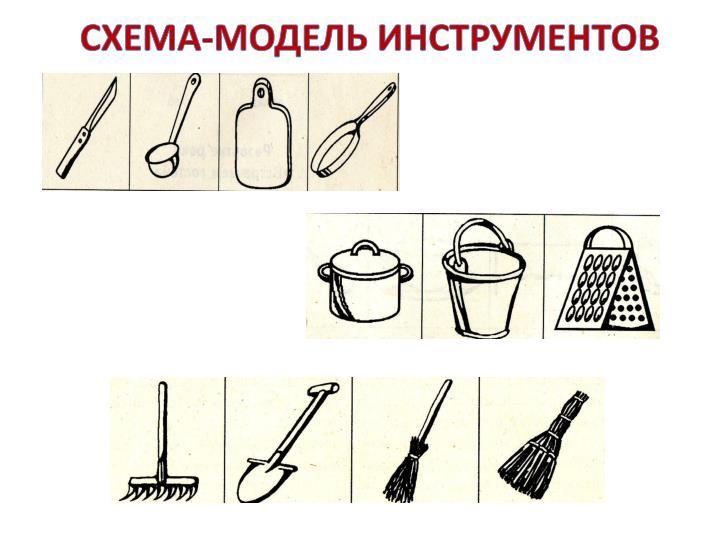 СХЕМА-МОДЕЛЬ ИНСТРУМЕНТОВ
