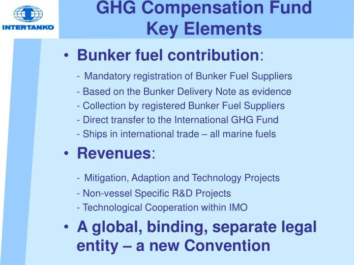 GHG Compensation Fund