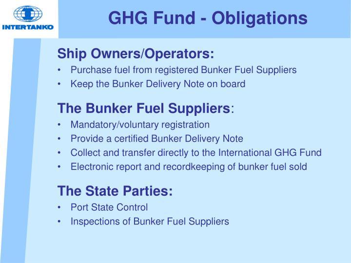 GHG Fund - Obligations