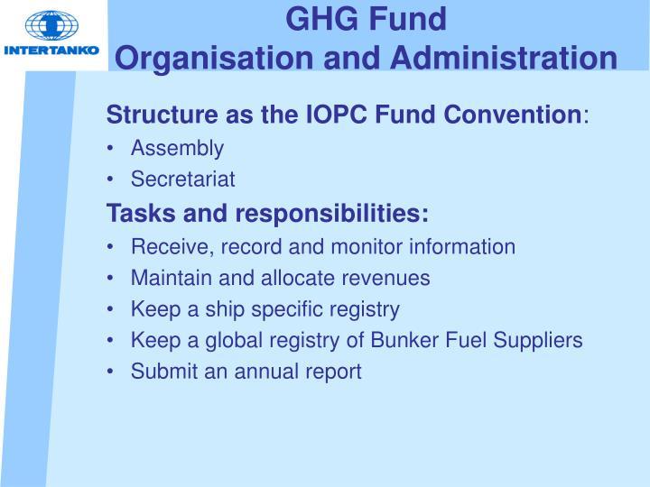 GHG Fund
