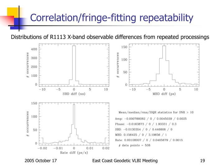 Correlation/fringe-fitting repeatability