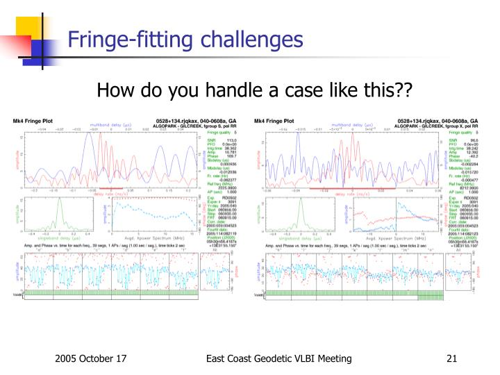 Fringe-fitting challenges