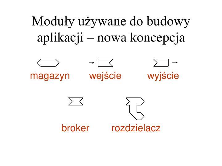 Moduły używane do budowy aplikacji – nowa koncepcja