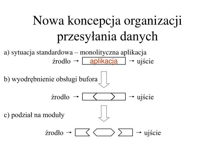 Nowa koncepcja organizacji przesyłania danych