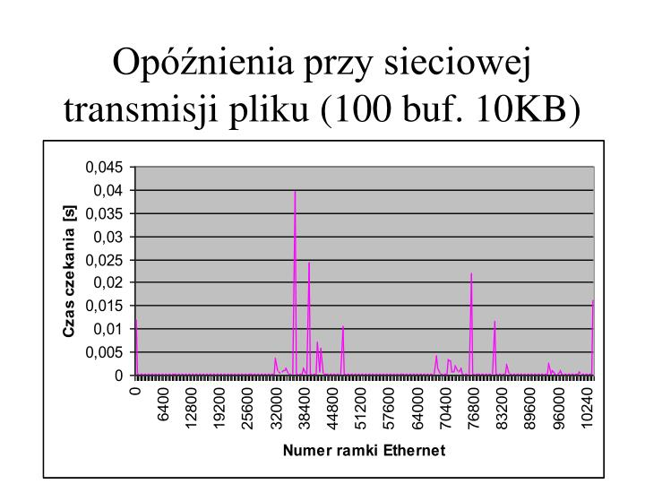 Opóźnienia przy sieciowej transmisji pliku (100 buf. 10KB)