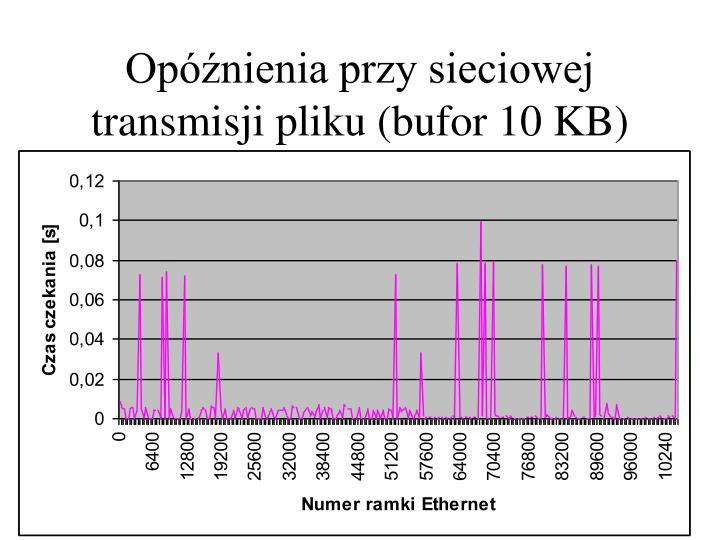 Opóźnienia przy sieciowej transmisji pliku (bufor 10 KB)