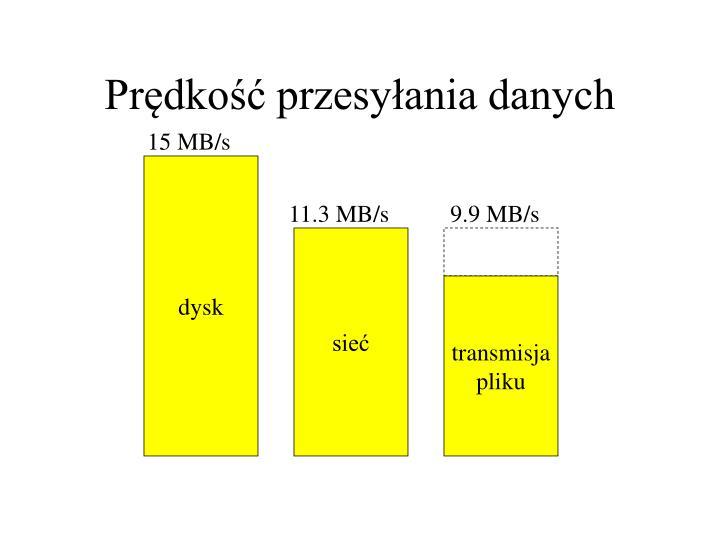 Prędkość przesyłania danych