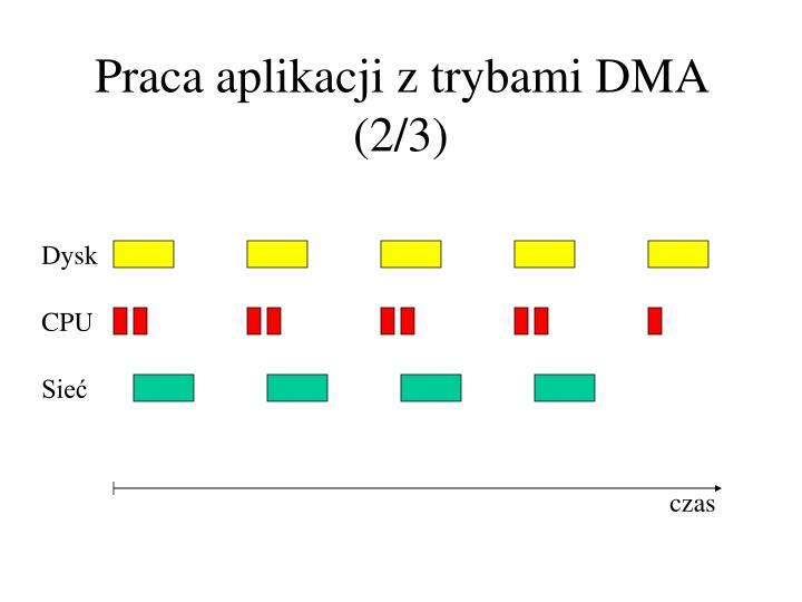Praca aplikacji z trybami DMA (2/3)