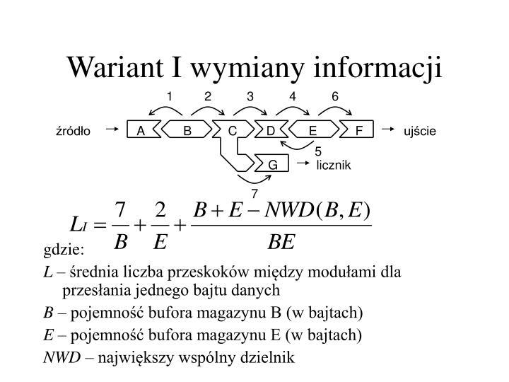 Wariant I wymiany informacji