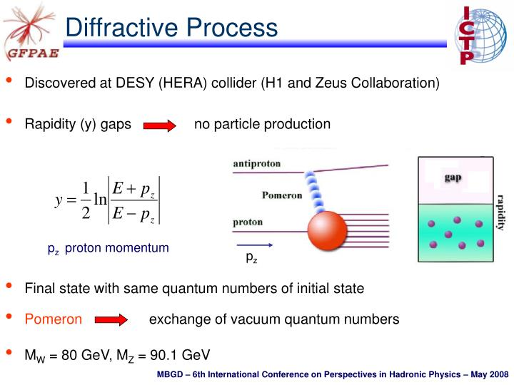 Diffractive Process