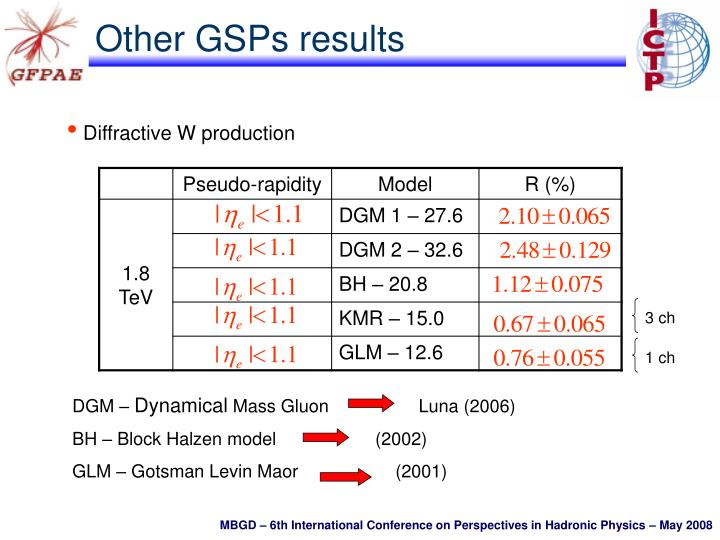 Other GSPs results