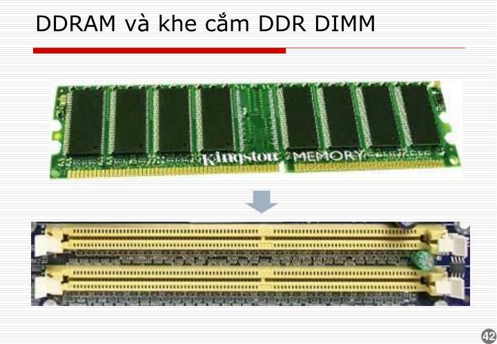 DDRAM và khe cắm DDR DIMM