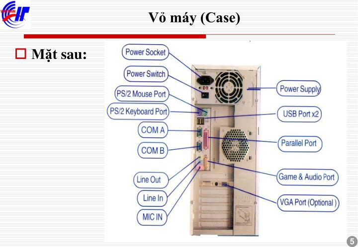 Vỏ máy (Case)