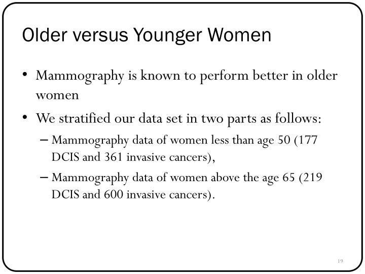 Older versus Younger Women
