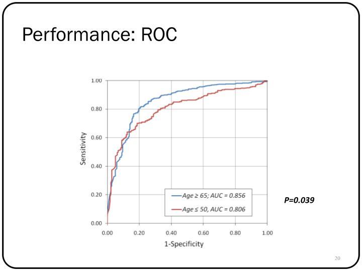 Performance: ROC