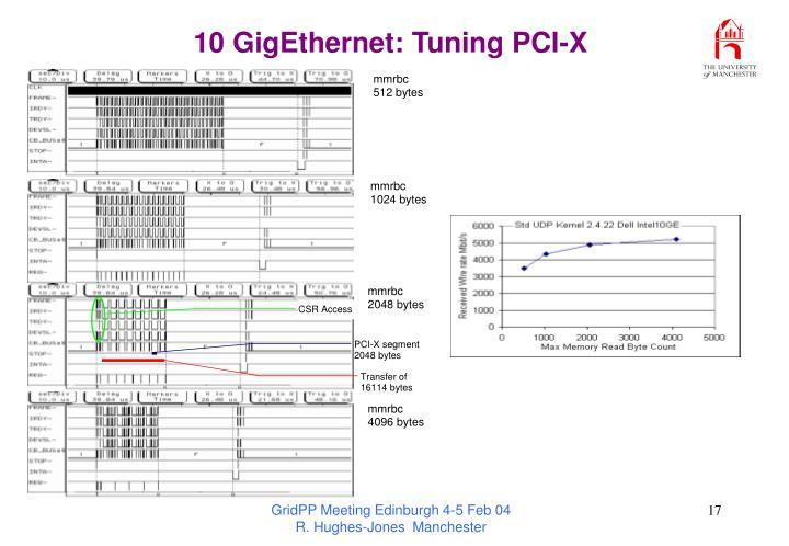10 GigEthernet: Tuning PCI-X