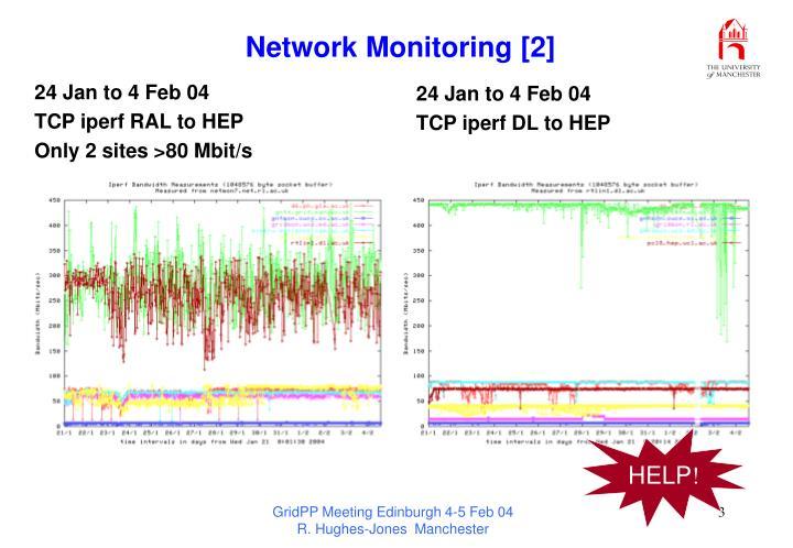 Network Monitoring [2]