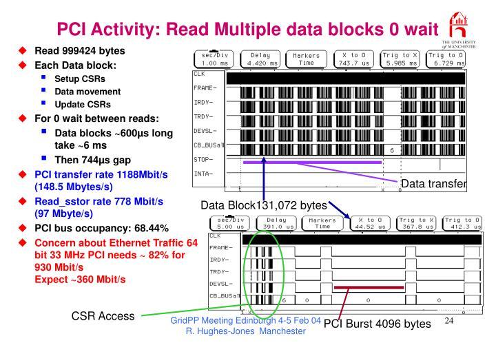 PCI Activity: Read Multiple data blocks 0 wait