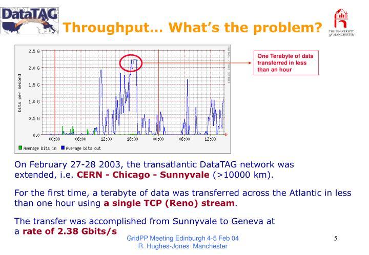 Throughput… What's the problem?