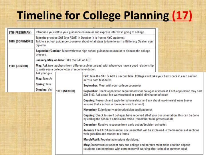 Timeline for College Planning