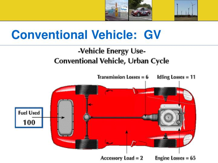 Conventional Vehicle:  GV