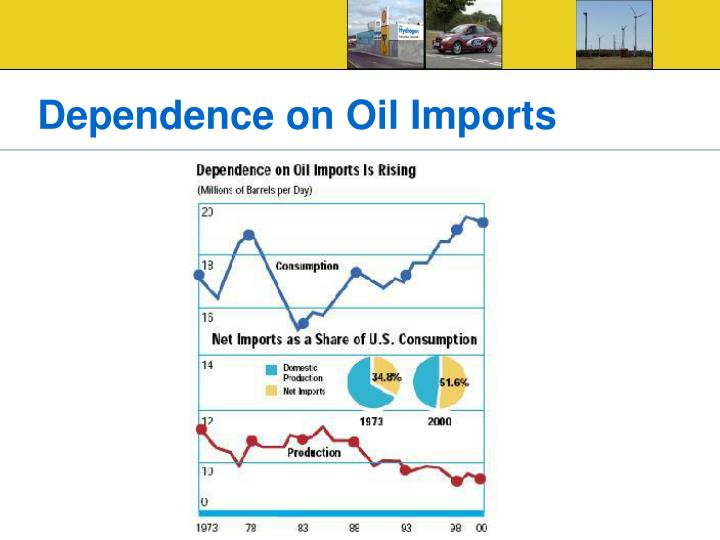 Dependence on Oil Imports
