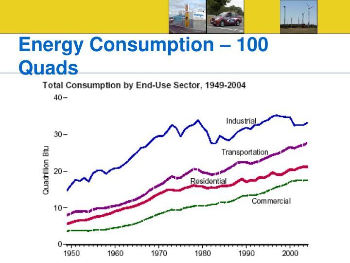 Energy Consumption – 100 Quads