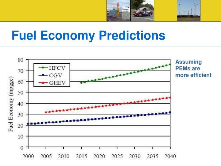 Fuel Economy Predictions
