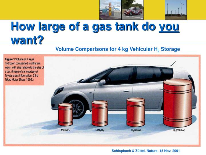 How large of a gas tank do