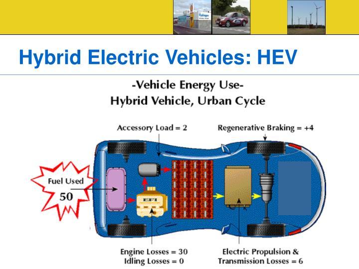 Hybrid Electric Vehicles: HEV