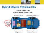 hybrid electric vehicles hev